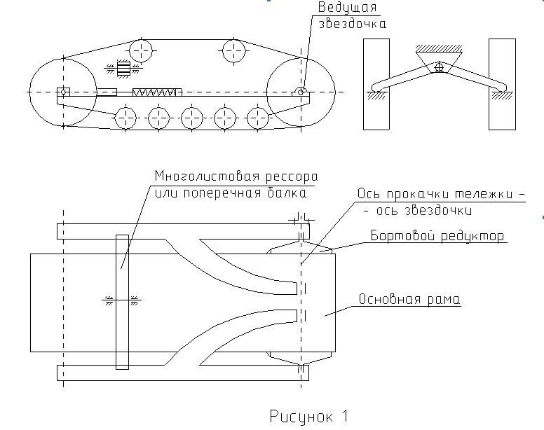 тележек (рисунок 1,